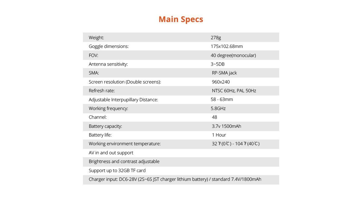 S3 FPV GOGGLES Specifications