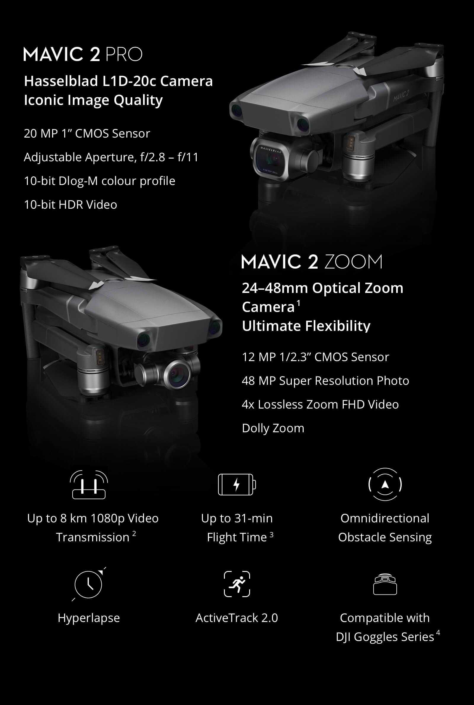 Mavic Pro 2